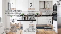 KH Interior Design 6款傢俬套餐優惠